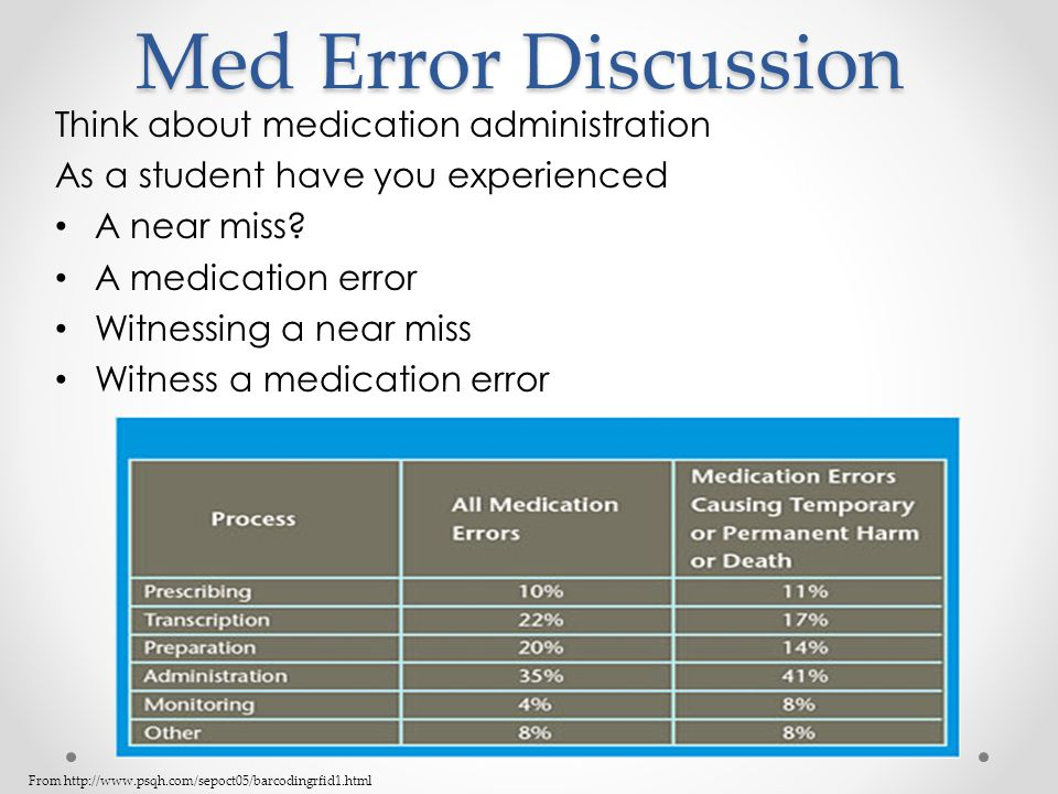 Med Error Discussion Think about medication administration