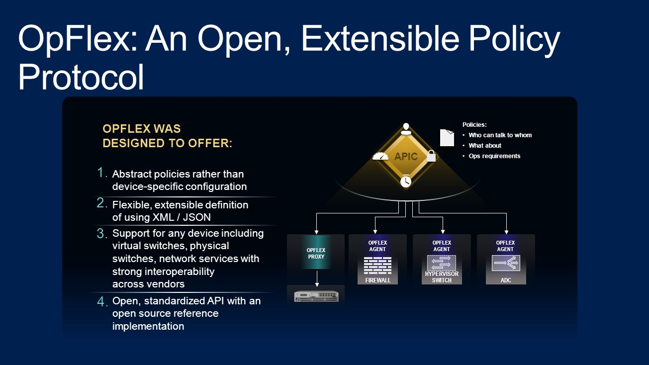 OpFlex: An Open, Extensible Policy Protocol