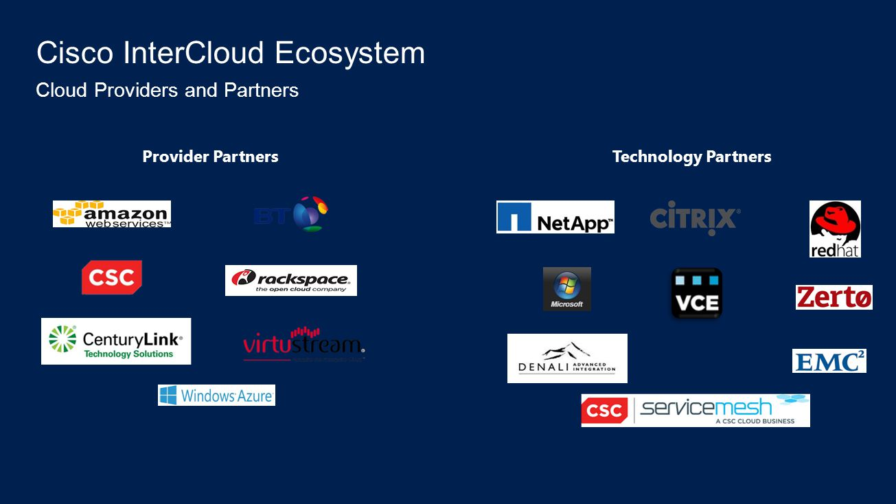 Cisco InterCloud Ecosystem Cloud Providers and Partners