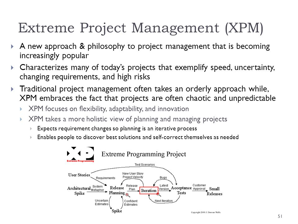Extreme Project Management (XPM)