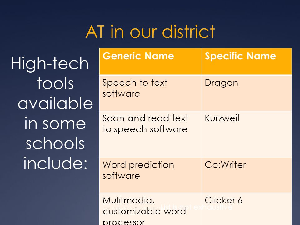 High-tech tools available in some schools include: