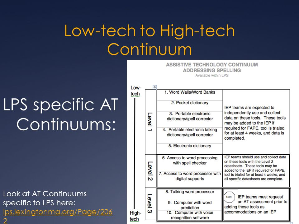 Low-tech to High-tech Continuum