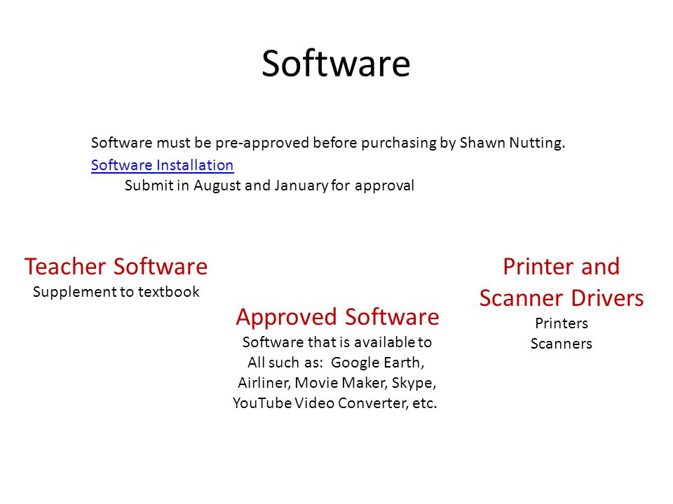Software Teacher Software Printer and Scanner Drivers