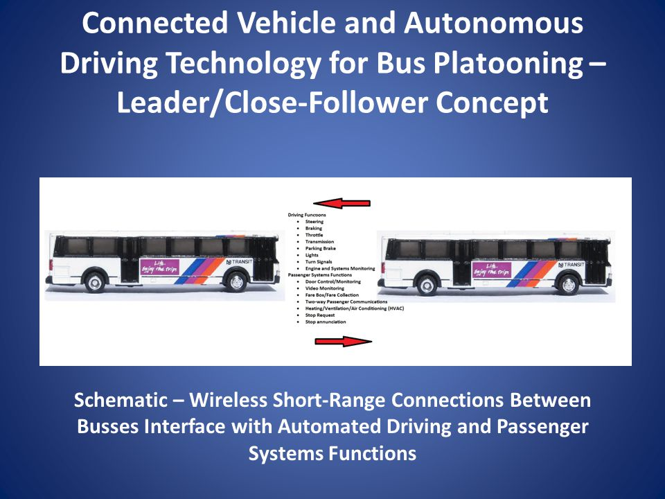Connected Vehicle and Autonomous Driving Technology for Bus Platooning – Leader/Close-Follower Concept