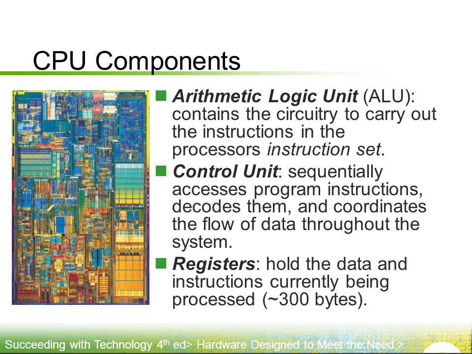 CPU Components Arithmetic Logic Unit (ALU): contains the circuitry to carry out the instructions in the processors instruction set.