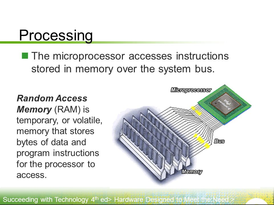 Processing The microprocessor accesses instructions stored in memory over the system bus.