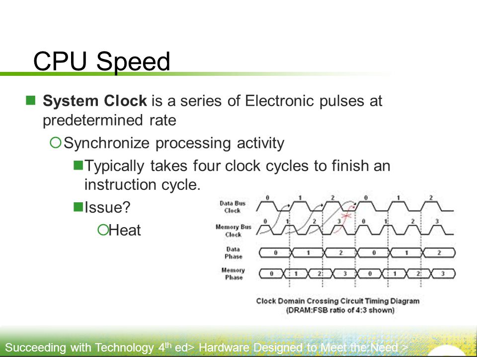 CPU Speed System Clock is a series of Electronic pulses at predetermined rate. Synchronize processing activity.