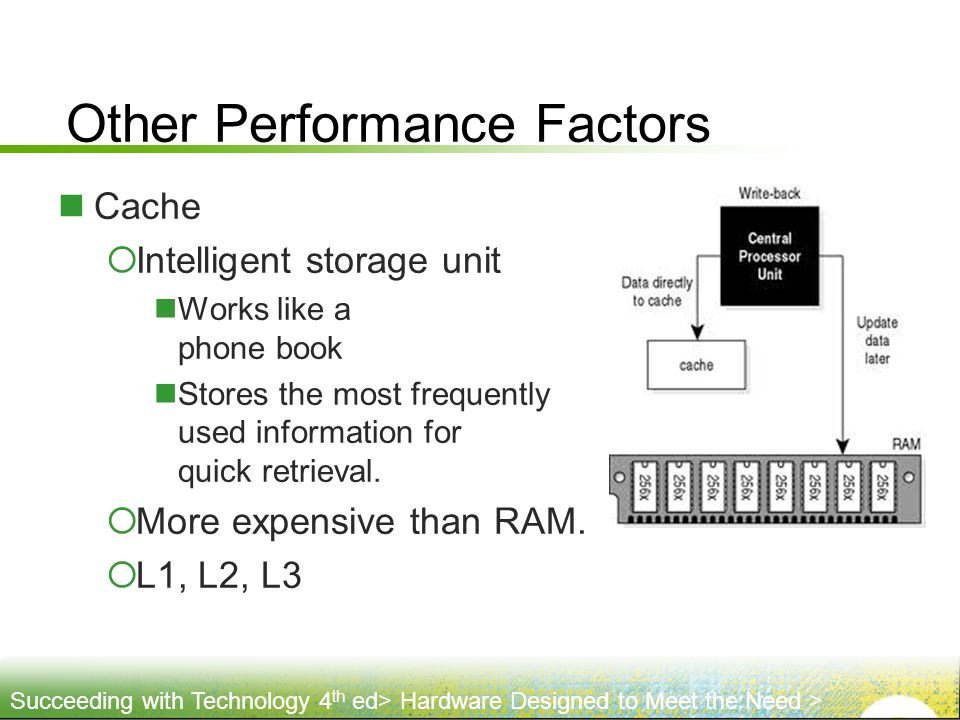 Other Performance Factors