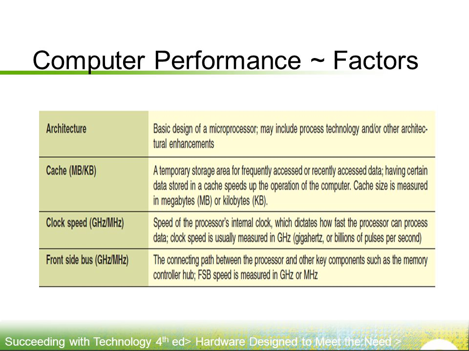 Computer Performance ~ Factors