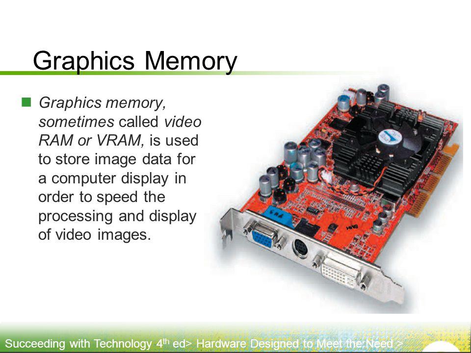 Graphics Memory