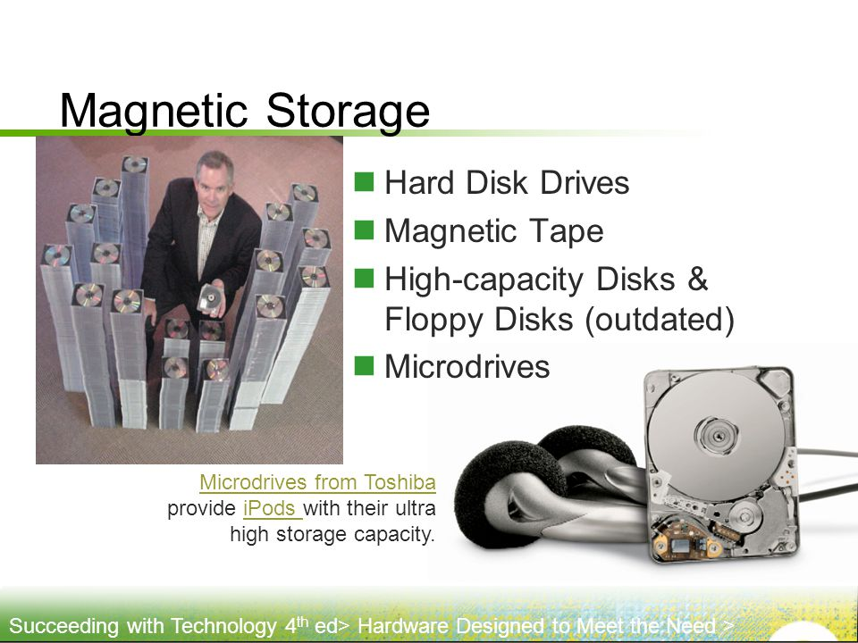 Magnetic Storage Hard Disk Drives Magnetic Tape