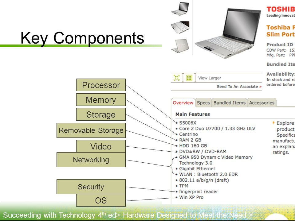 Key Components Processor Memory Storage Video OS Removable Storage