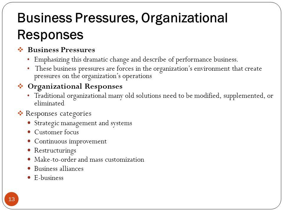 Business Pressures, Organizational Responses