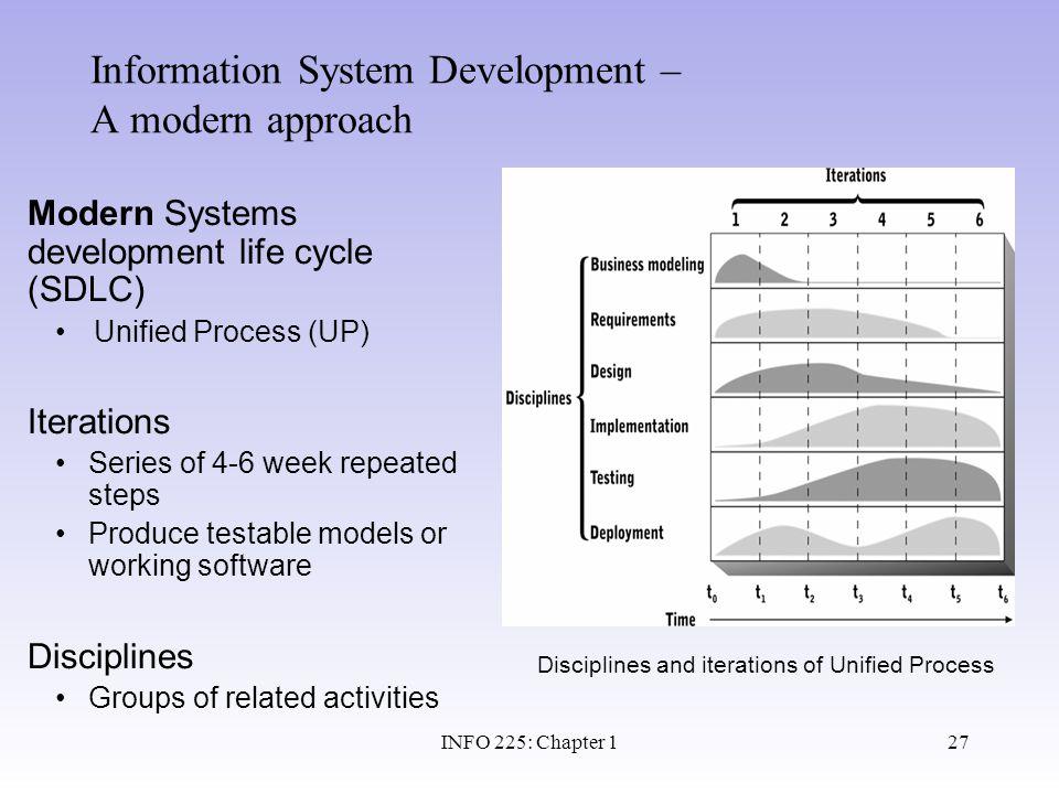Information System Development – A modern approach