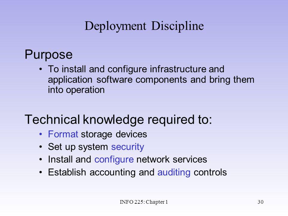 Deployment Discipline