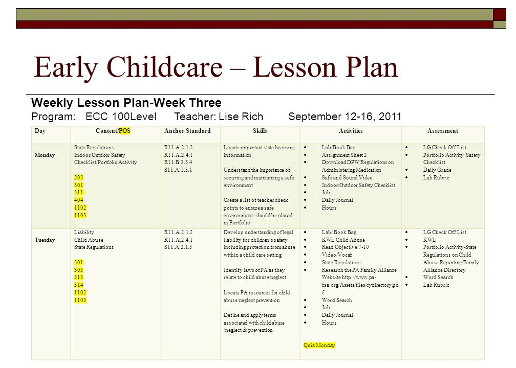 Early Childcare – Lesson Plan