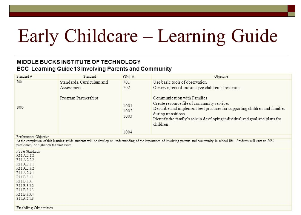 Early Childcare – Learning Guide