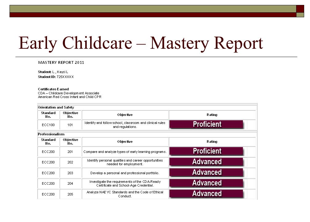 Early Childcare – Mastery Report