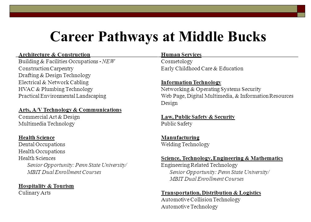 Career Pathways at Middle Bucks