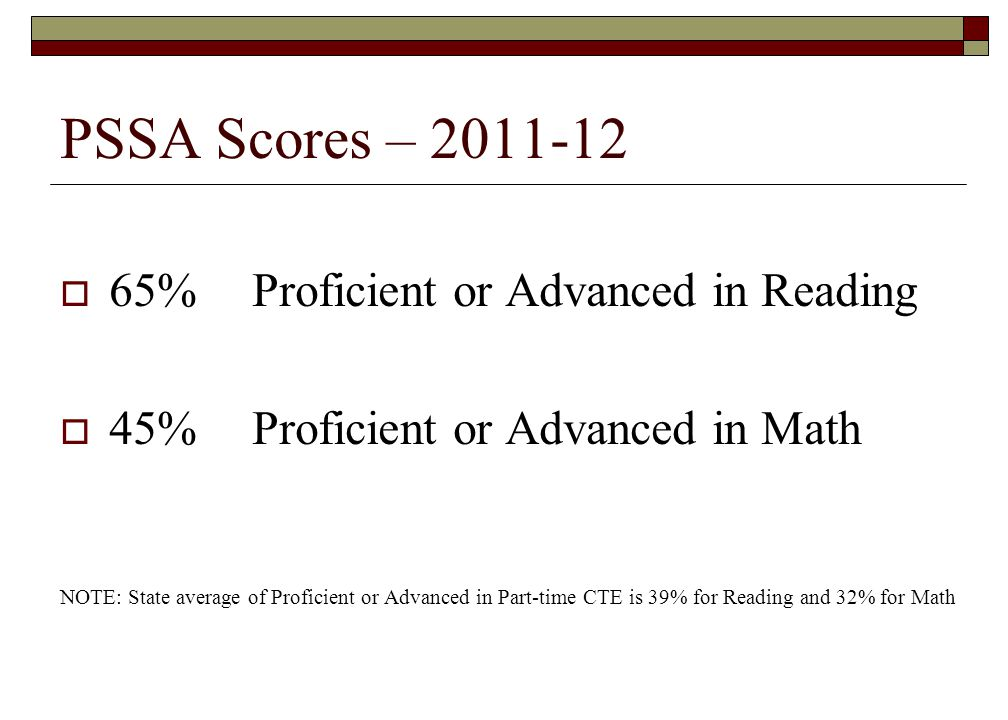 PSSA Scores – 2011-12 65% Proficient or Advanced in Reading