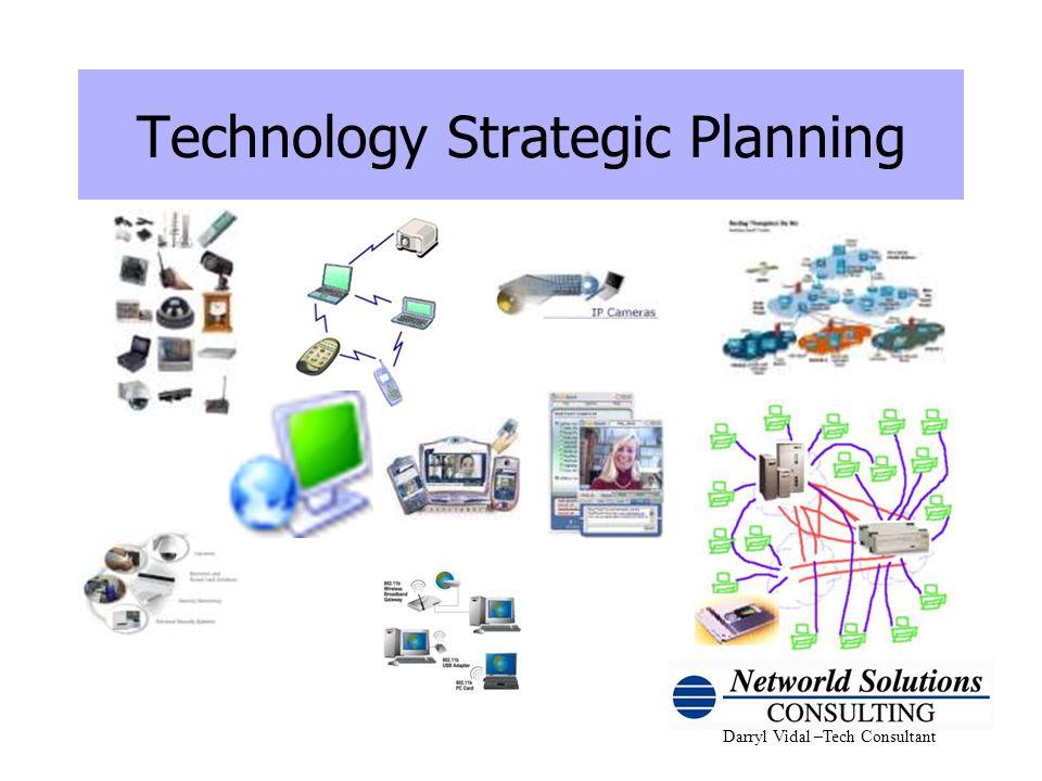 Technology Strategic Planning