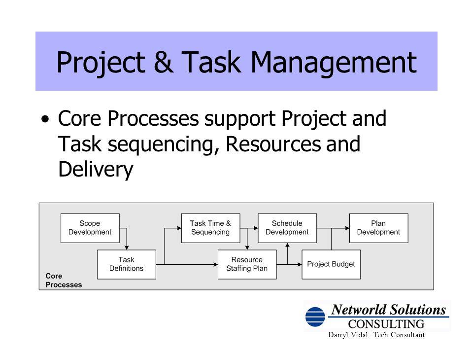 Project & Task Management