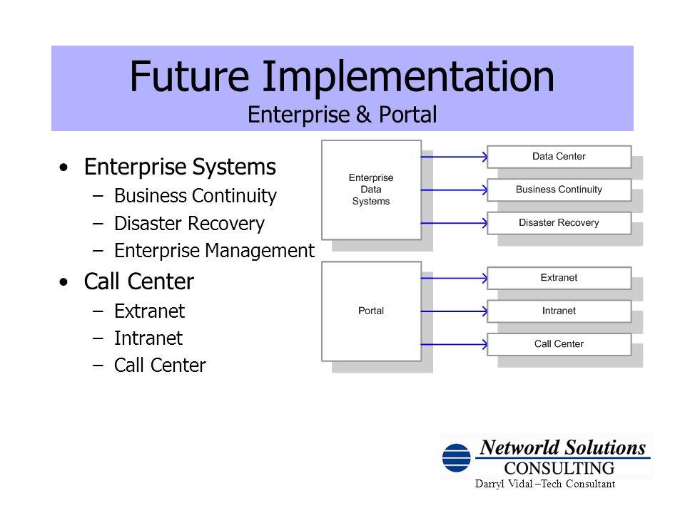 Future Implementation Enterprise & Portal