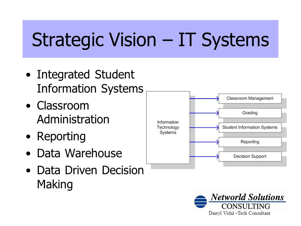 Strategic Vision – IT Systems