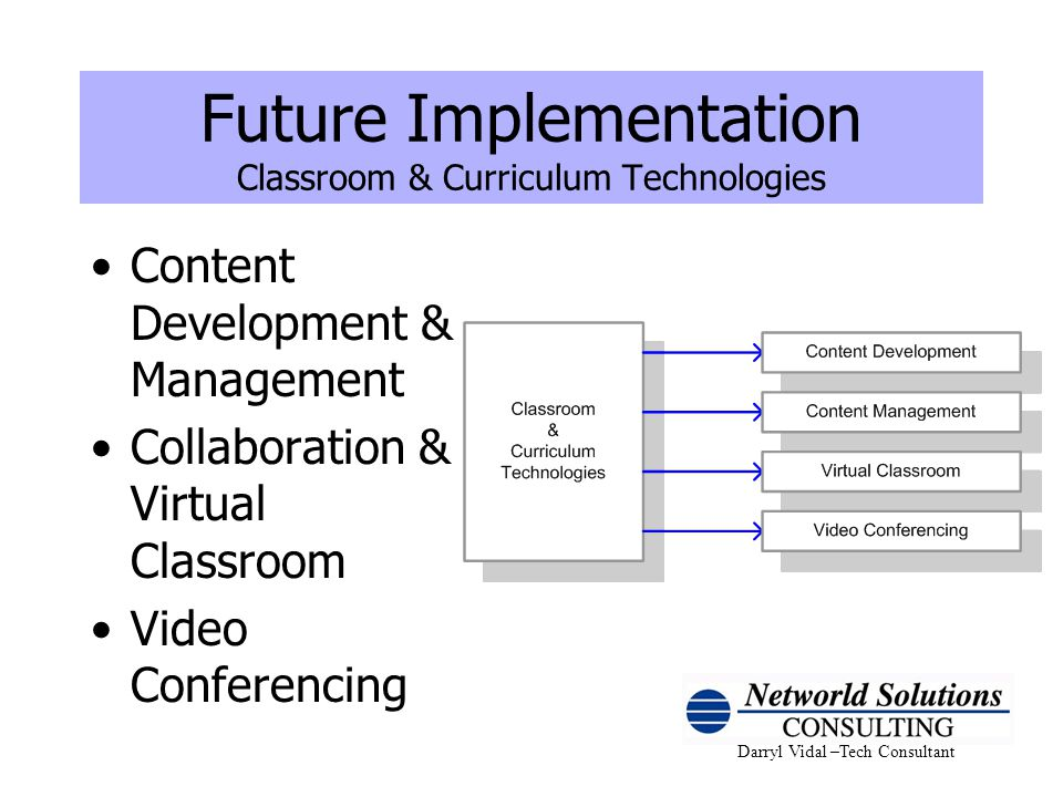 Future Implementation Classroom & Curriculum Technologies