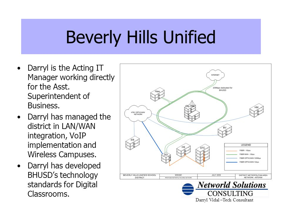 Beverly Hills Unified Darryl is the Acting IT Manager working directly for the Asst. Superintendent of Business.