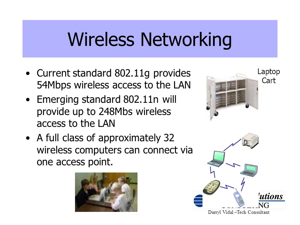 Wireless Networking Current standard 802.11g provides 54Mbps wireless access to the LAN.