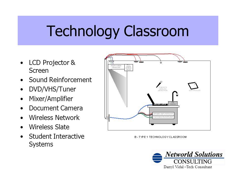 Technology Classroom LCD Projector & Screen Sound Reinforcement