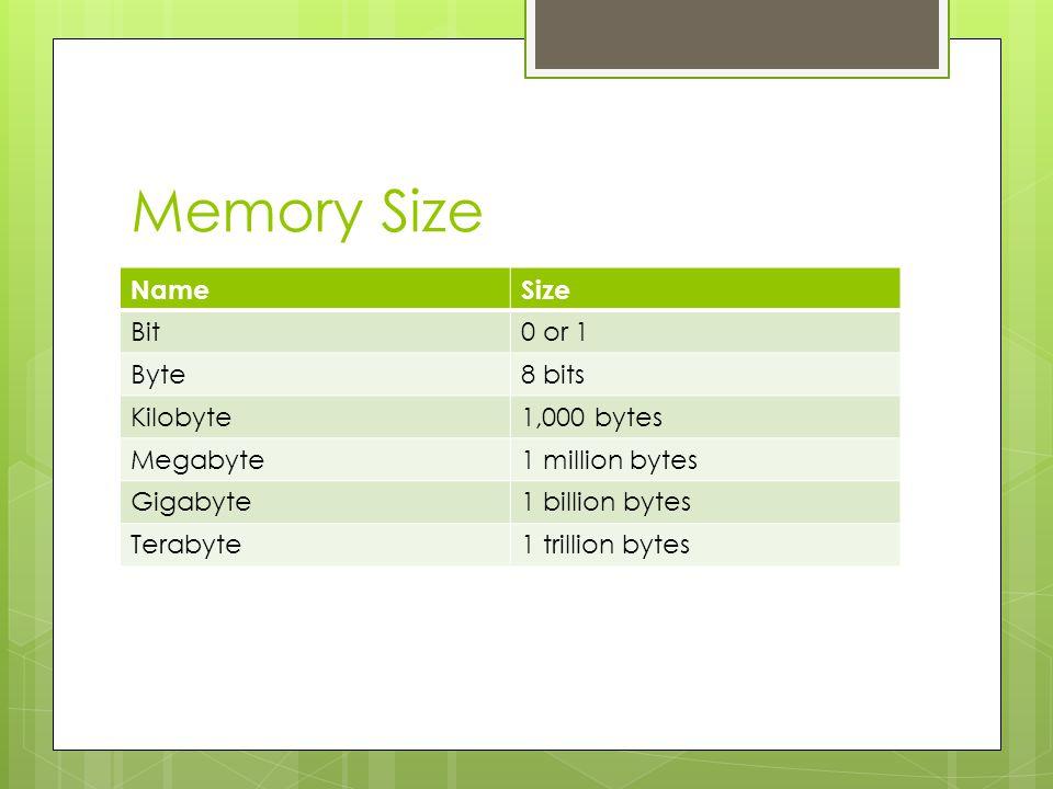 Memory Size Name Size Bit 0 or 1 Byte 8 bits Kilobyte 1,000 bytes