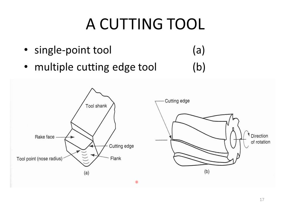 A CUTTING TOOL single-point tool (a) multiple cutting edge tool (b)