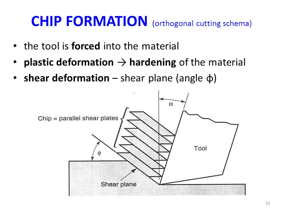 CHIP FORMATION (orthogonal cutting schema)