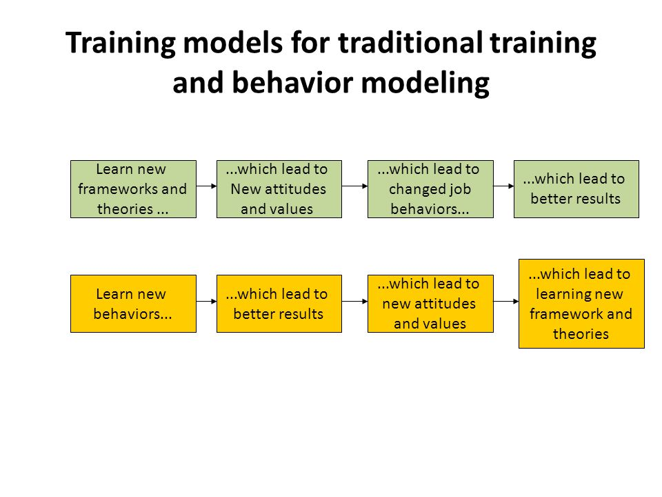 Training models for traditional training and behavior modeling