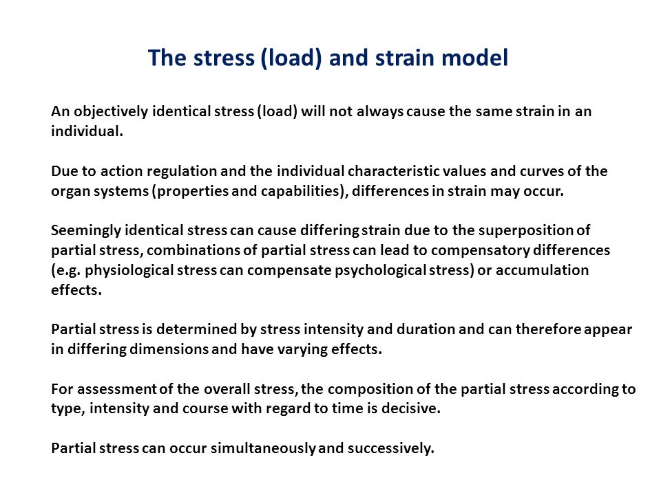 The stress (load) and strain model
