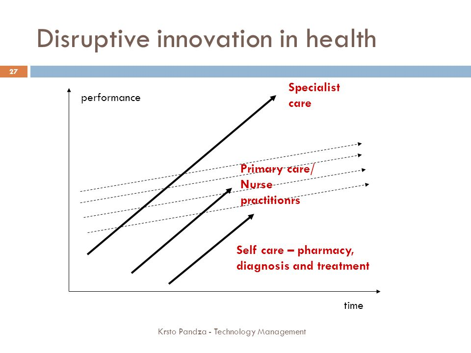 Disruptive innovation in health