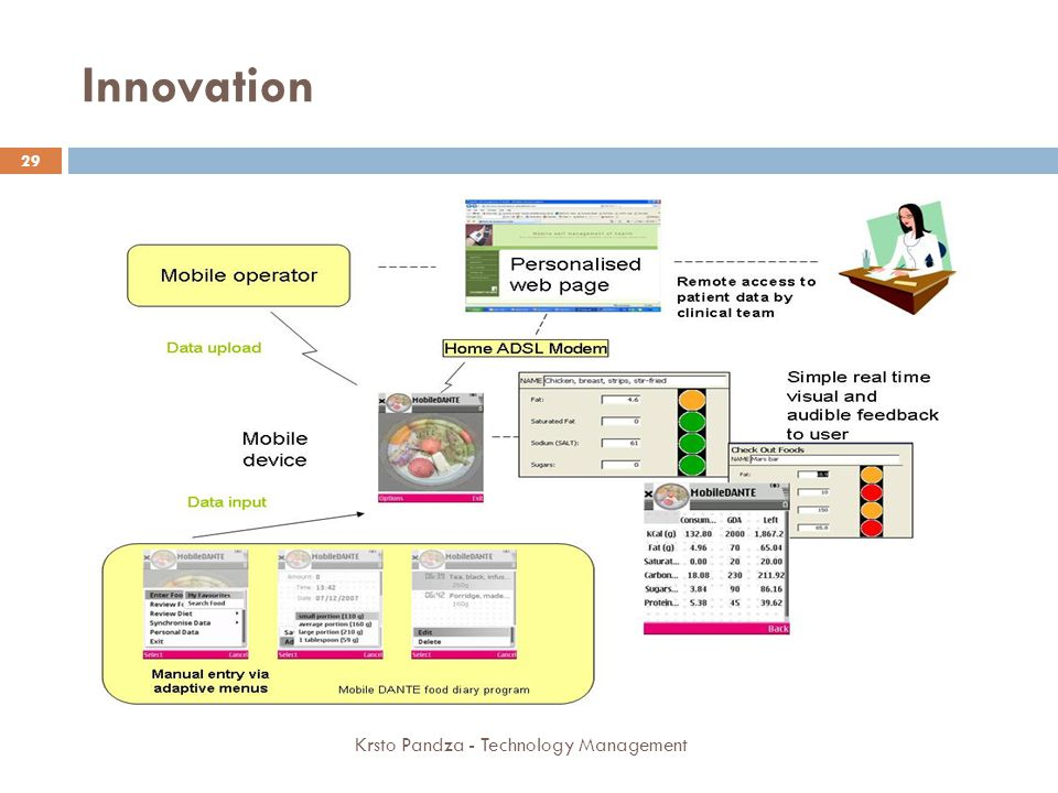 Innovation Krsto Pandza - Technology Management