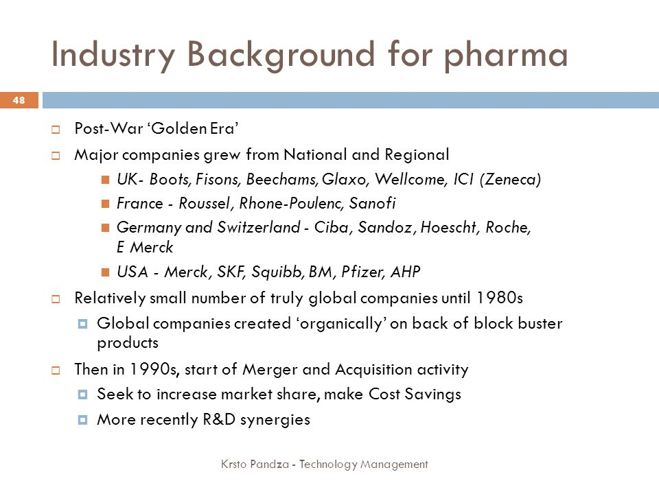 Industry Background for pharma