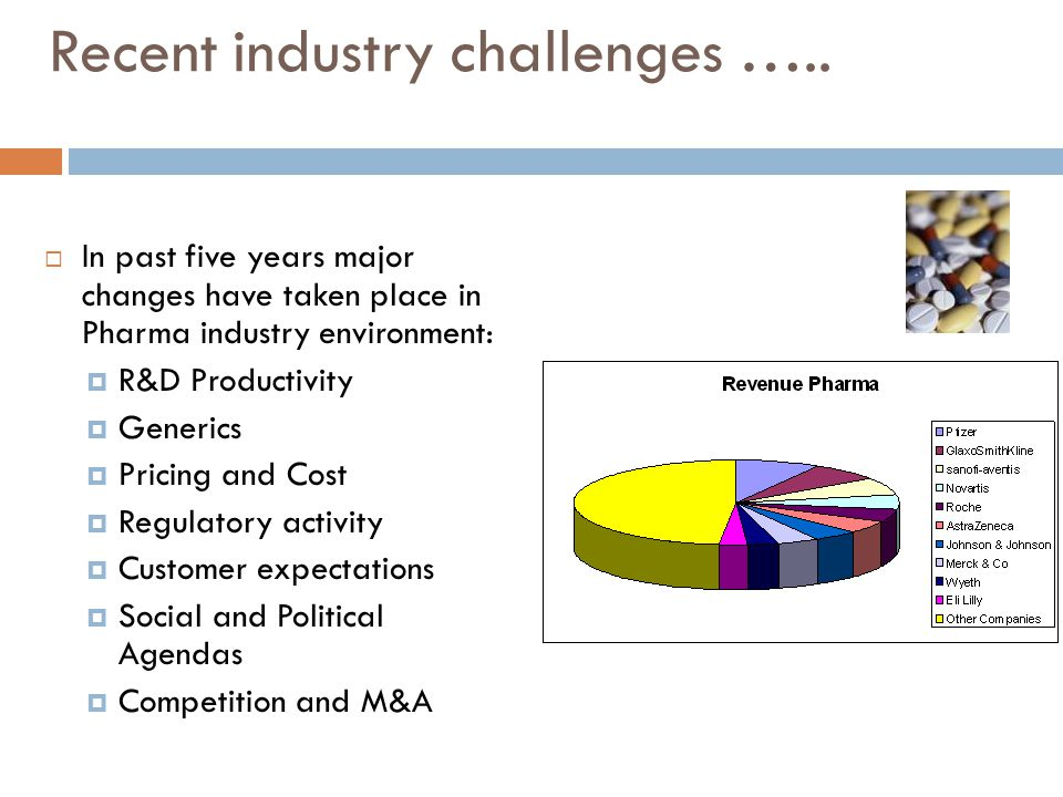 Recent industry challenges …..