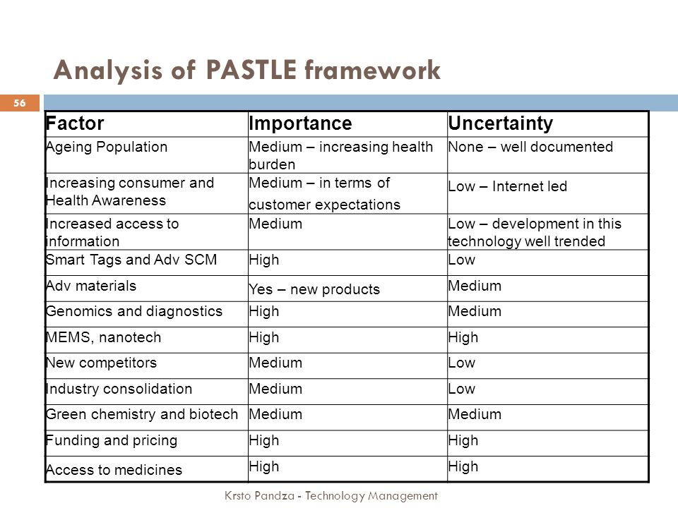 Analysis of PASTLE framework