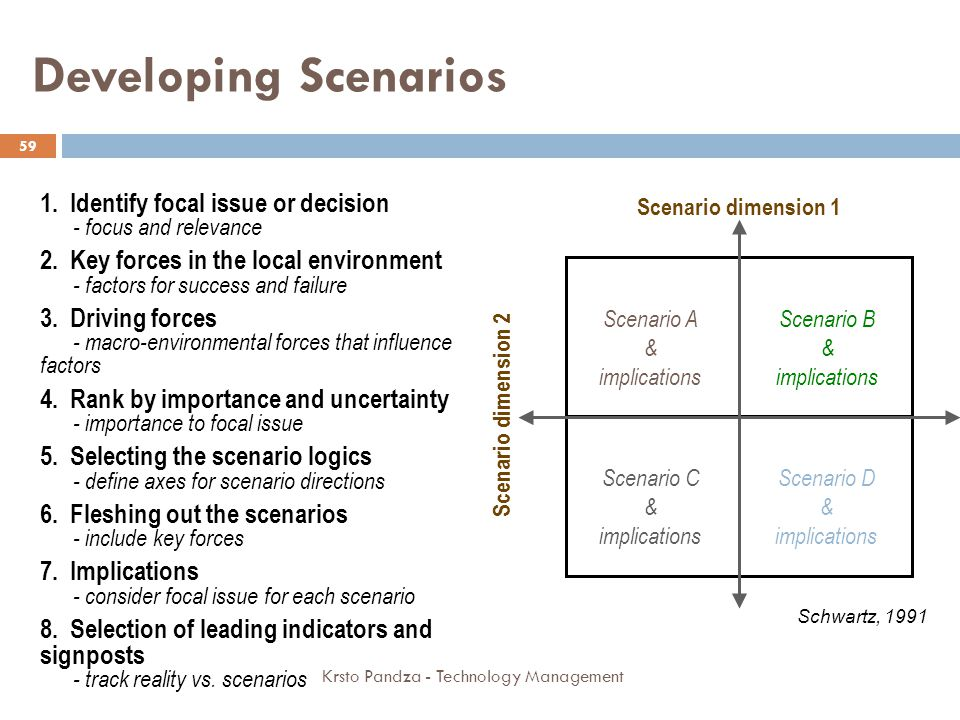 Developing Scenarios 1. Identify focal issue or decision