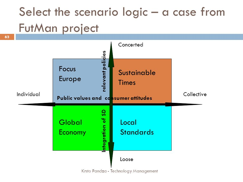 Select the scenario logic – a case from FutMan project
