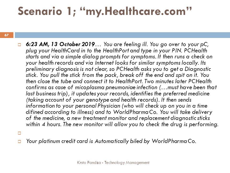 Scenario 1; my.Healthcare.com