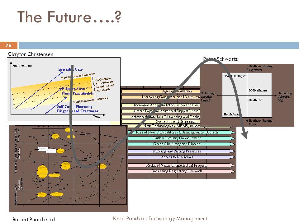 The Future…. Clayton Christensen Peter Schwartz