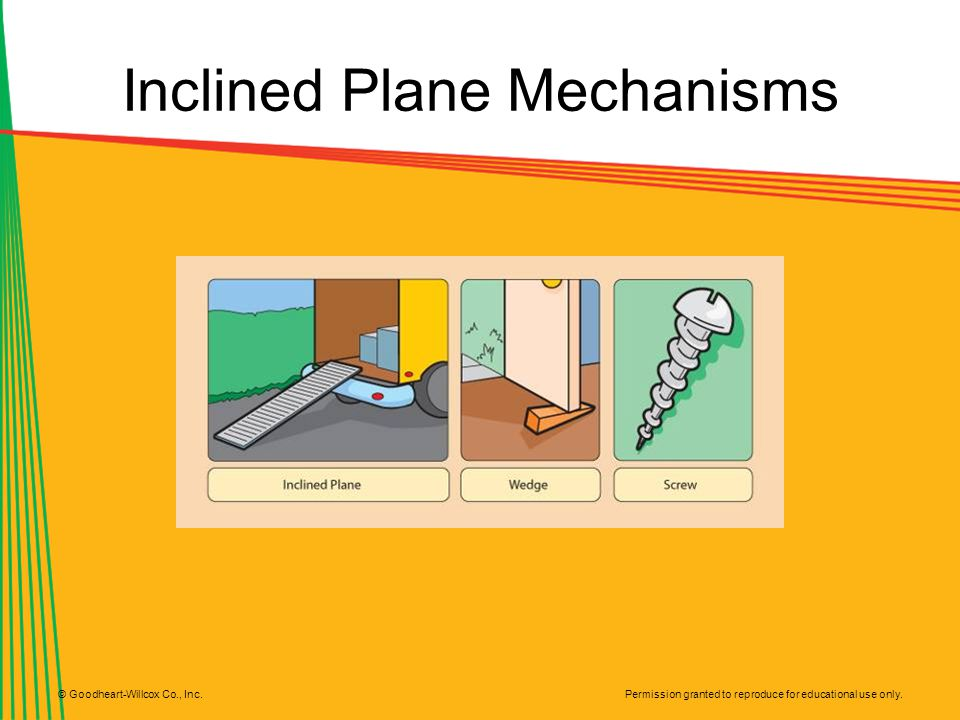 Inclined Plane Mechanisms