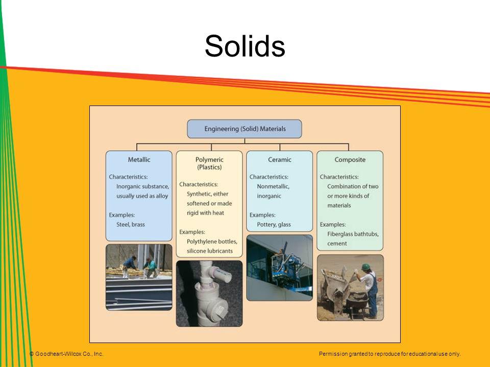 Solids © Goodheart-Willcox Co., Inc.