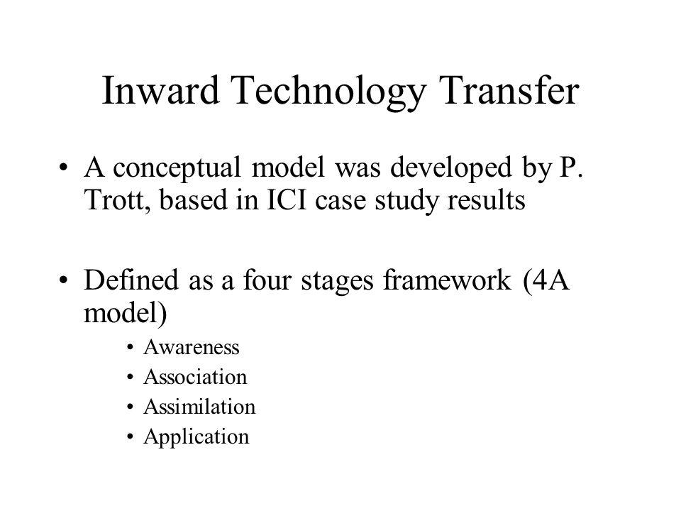 Inward Technology Transfer