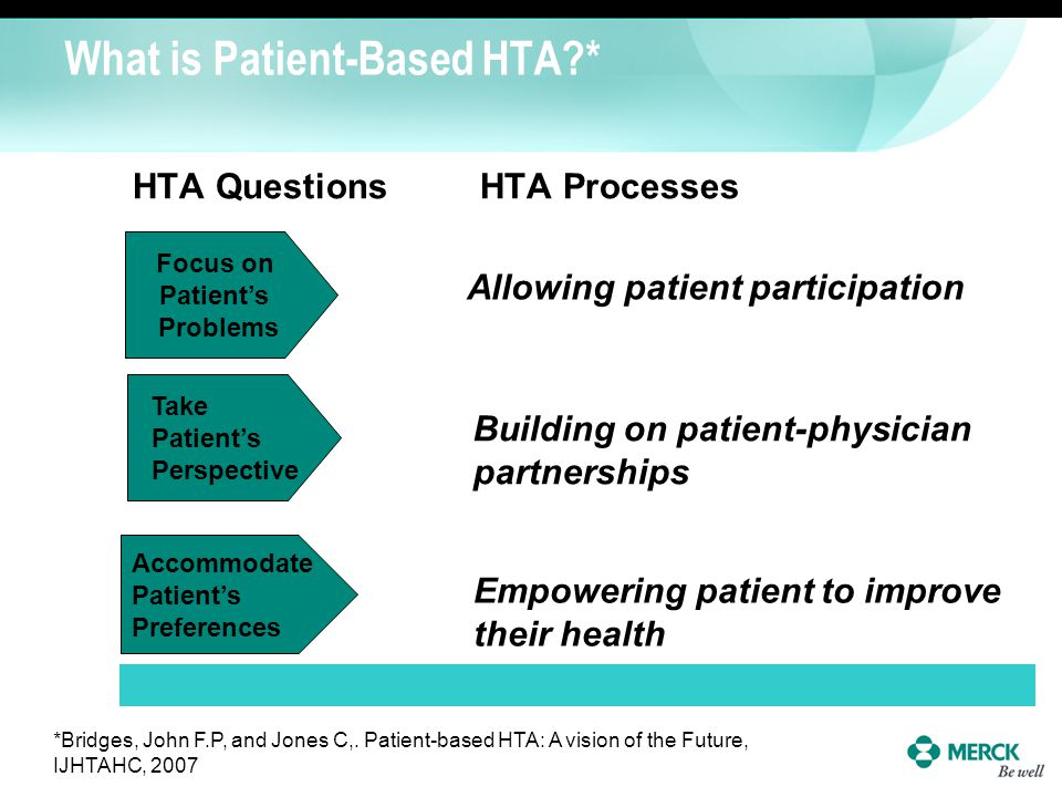 What is Patient-Based HTA *